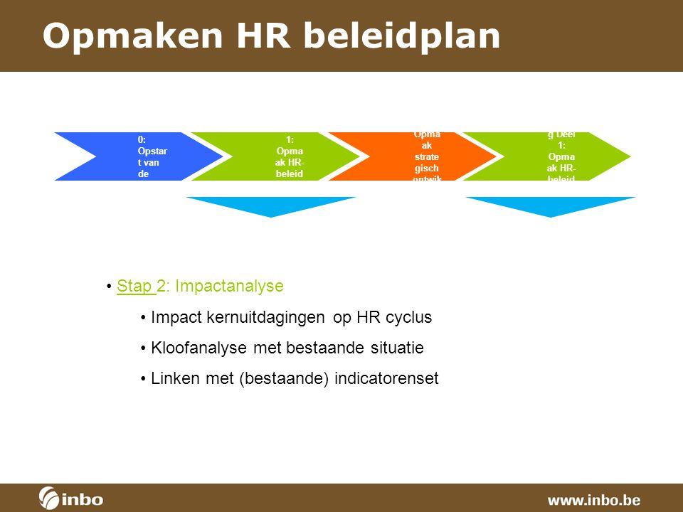 Opmaken HR beleidplan Stap 2: Impactanalyse