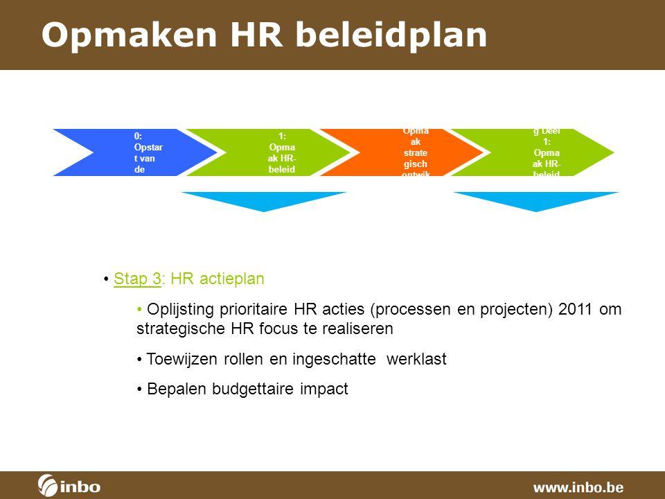 Opmaken HR beleidplan Stap 3: HR actieplan