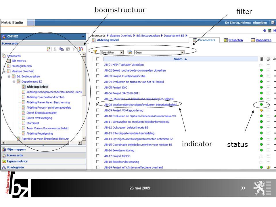 boomstructuur filter indicator status 26 mei 2009