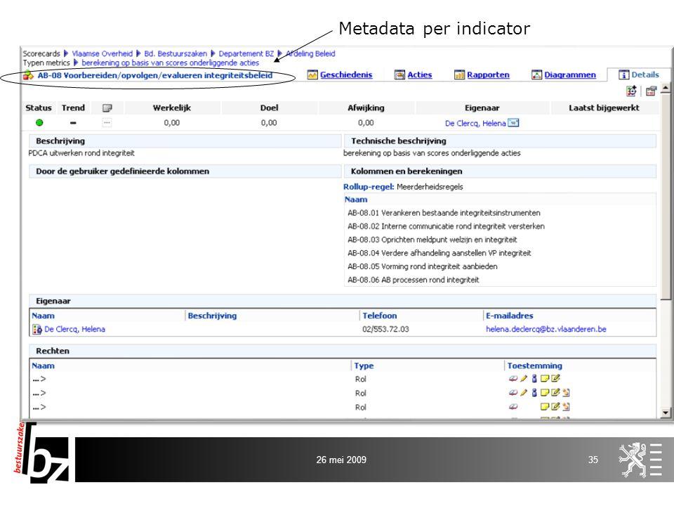 Metadata per indicator