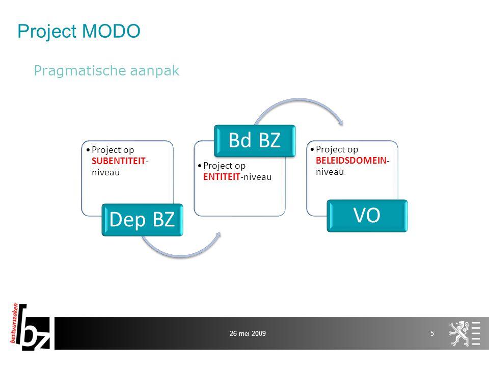 Project MODO Pragmatische aanpak Project op SUBENTITEIT-niveau