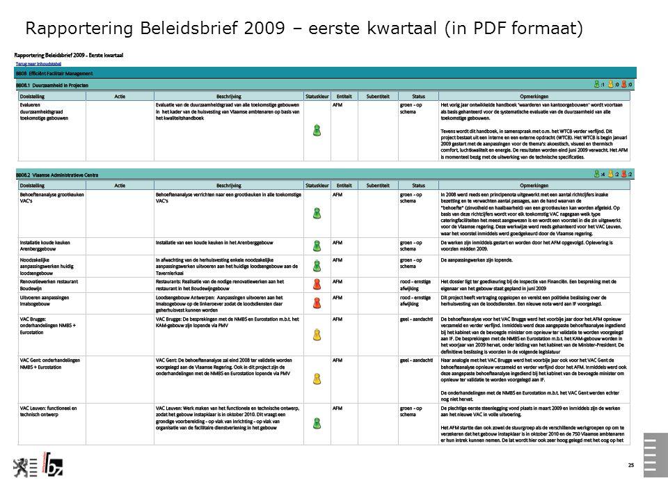 Rapportering Beleidsbrief 2009 – eerste kwartaal (in PDF formaat)