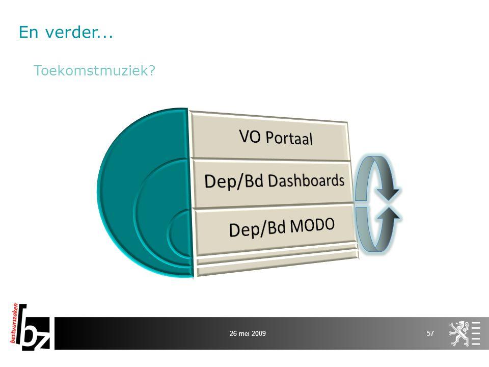 VO Portaal Dep/Bd Dashboards Dep/Bd MODO En verder... Toekomstmuziek