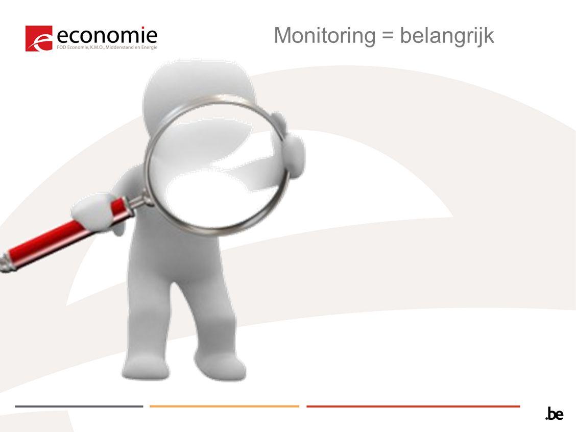 Monitoring = belangrijk