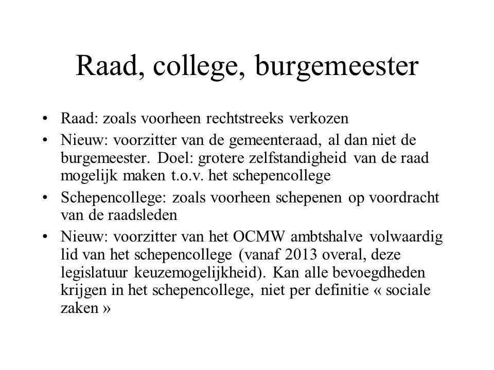 Raad, college, burgemeester