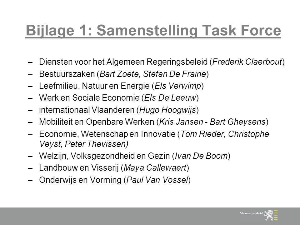 Bijlage 1: Samenstelling Task Force