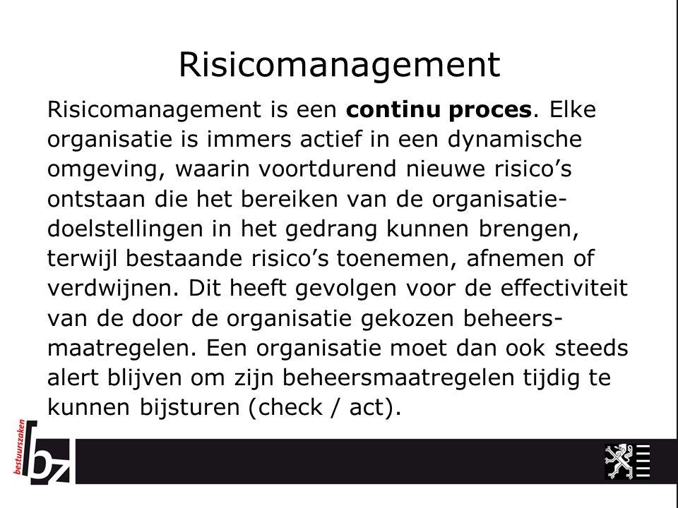 Risicomanagement Risicomanagement is een continu proces. Elke