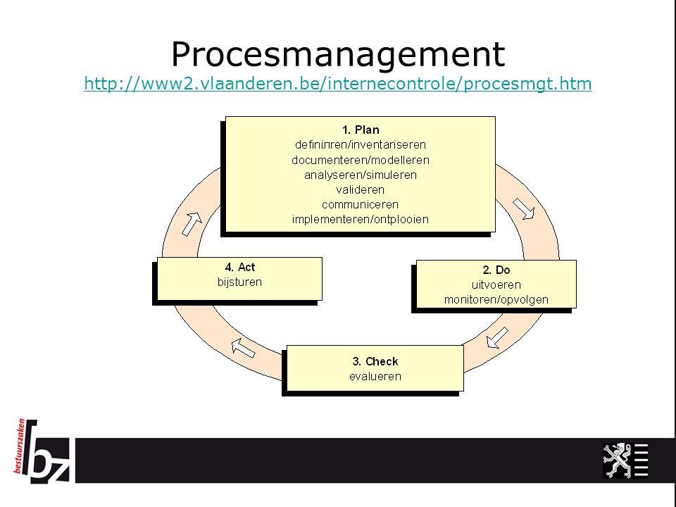 Procesmanagement http://www2. vlaanderen. be/internecontrole/procesmgt