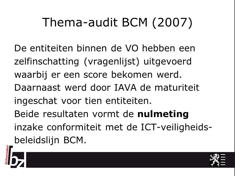 Thema-audit BCM (2007) De entiteiten binnen de VO hebben een