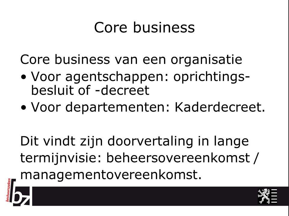 Core business Core business van een organisatie