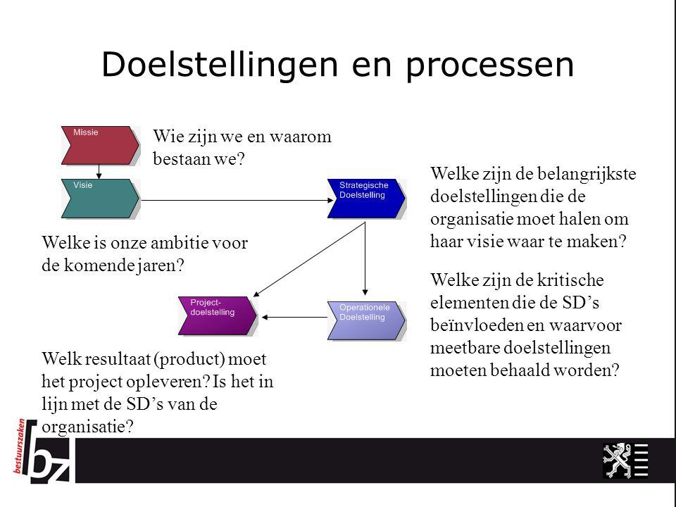 Doelstellingen en processen
