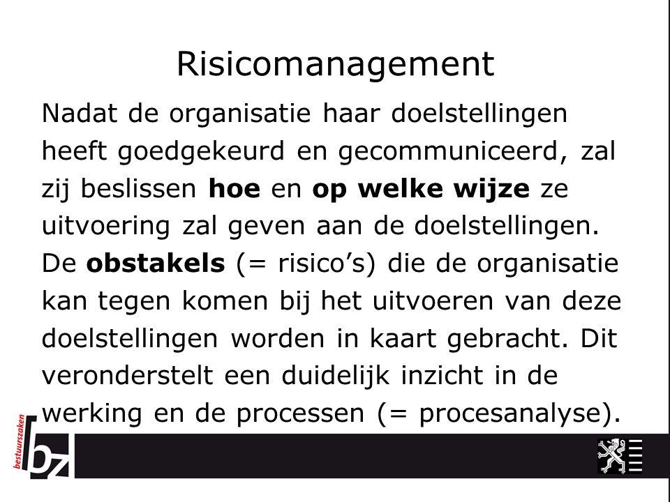 Risicomanagement Nadat de organisatie haar doelstellingen
