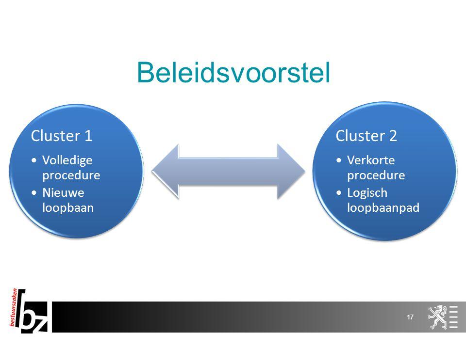 Beleidsvoorstel Cluster 2 Cluster 1 Volledige procedure