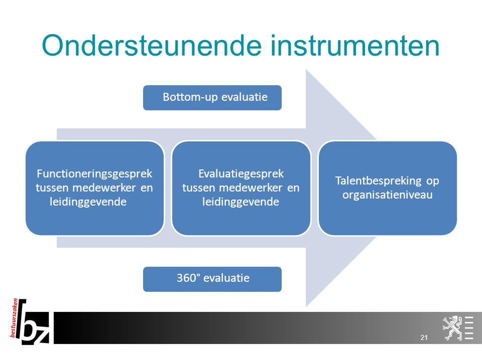 Ondersteunende instrumenten