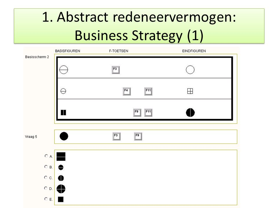 1. Abstract redeneervermogen: Business Strategy (1)