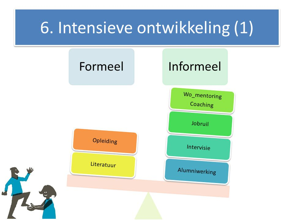 6. Intensieve ontwikkeling (1)