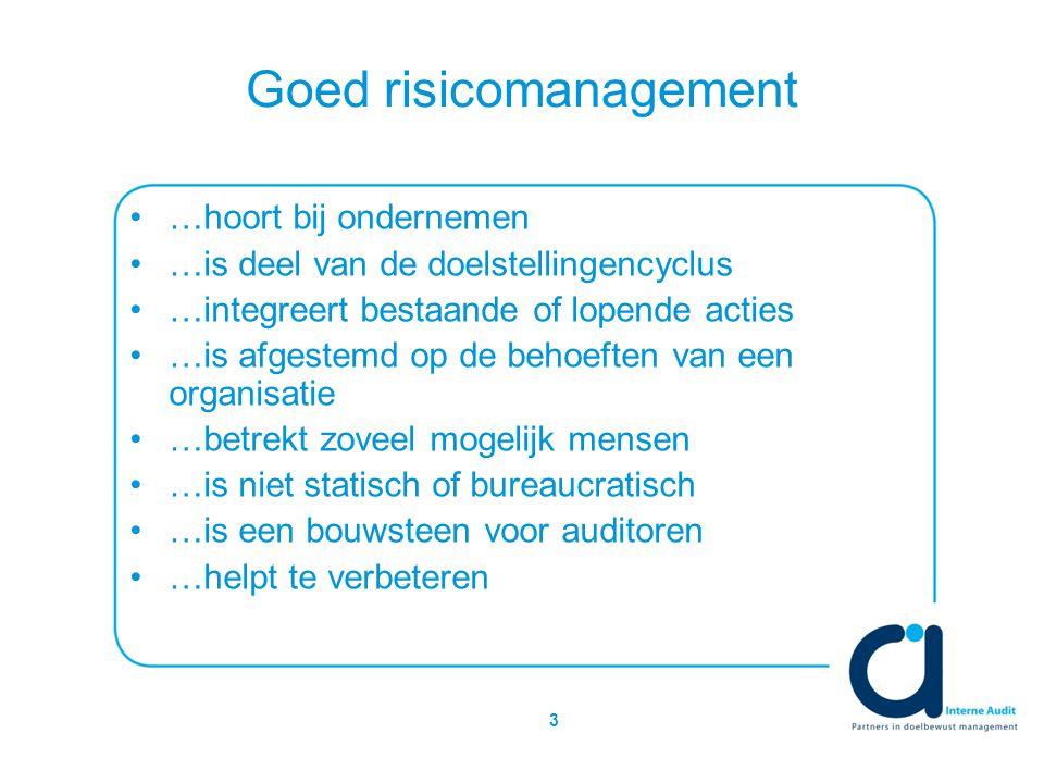 Goed risicomanagement
