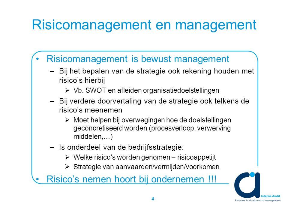 Risicomanagement en management