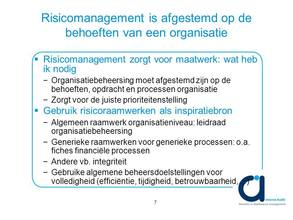 Risicomanagement is afgestemd op de behoeften van een organisatie