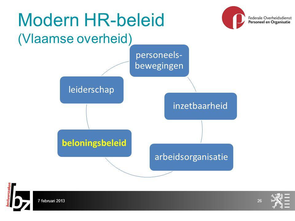Modern HR-beleid (Vlaamse overheid)