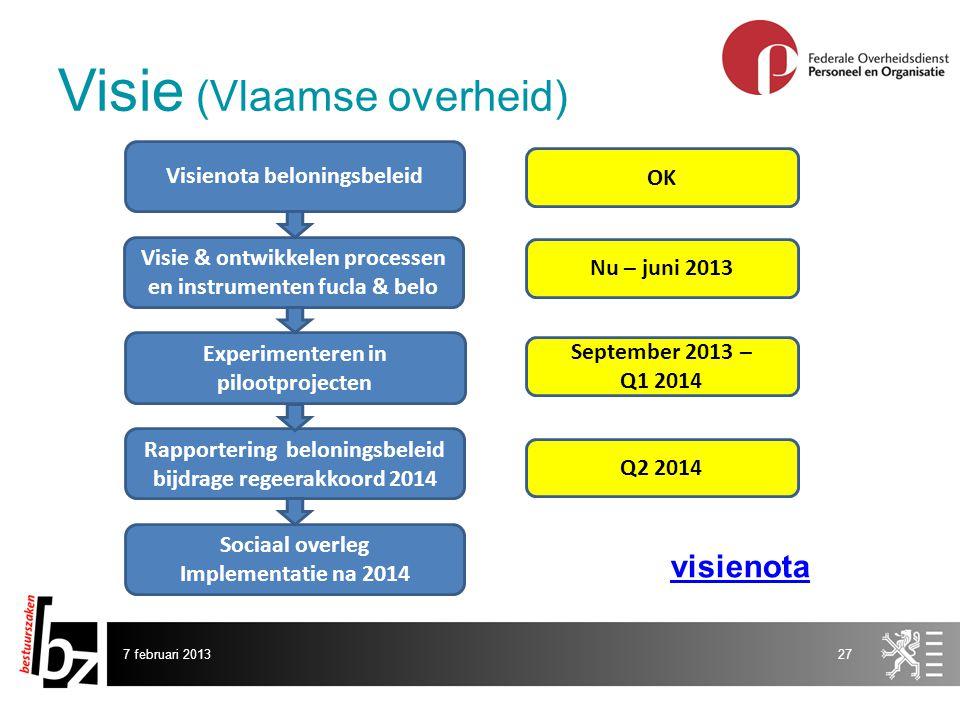 Visie (Vlaamse overheid)