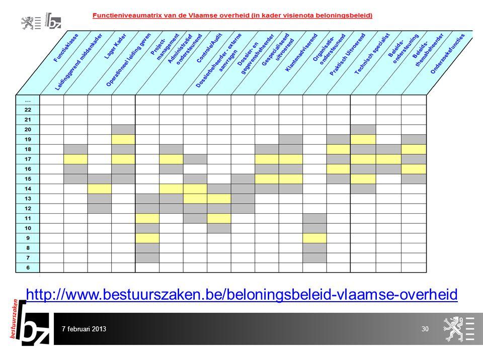 http://www.bestuurszaken.be/beloningsbeleid-vlaamse-overheid 7 februari 2013