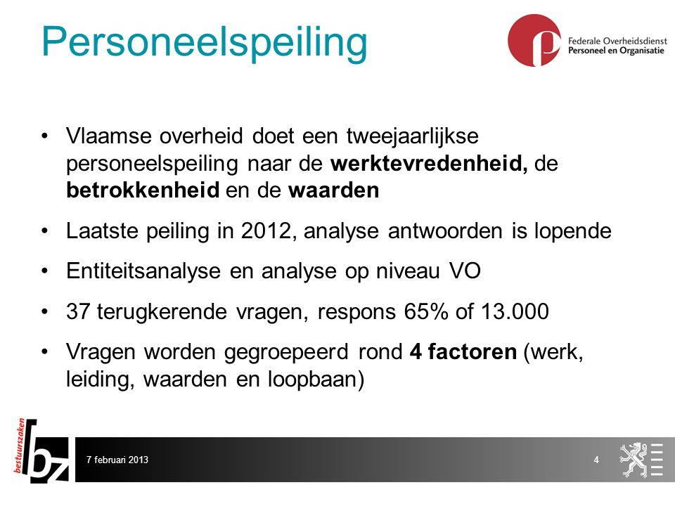 Personeelspeiling Vlaamse overheid doet een tweejaarlijkse personeelspeiling naar de werktevredenheid, de betrokkenheid en de waarden.