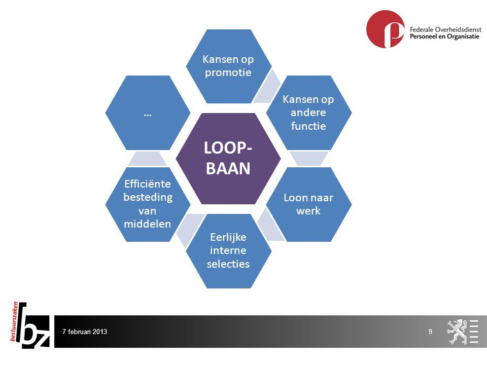 LOOP-BAAN Kansen op promotie Kansen op andere functie Loon naar werk