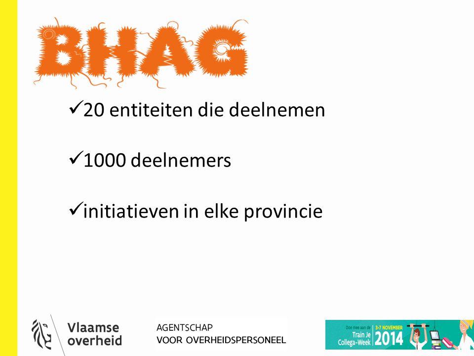 20 entiteiten die deelnemen 1000 deelnemers