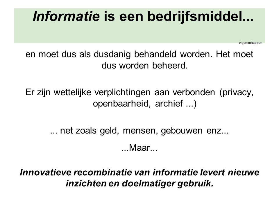 Informatie is een bedrijfsmiddel... eigenschappen