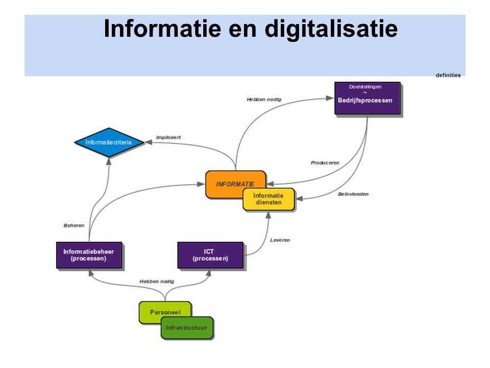 Informatie en digitalisatie definities