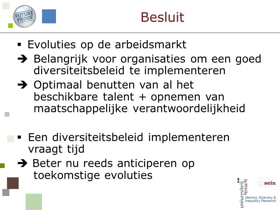 Besluit Evoluties op de arbeidsmarkt