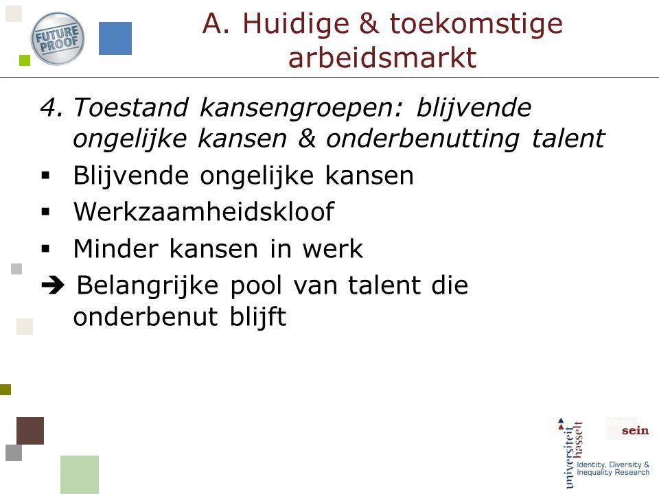 A. Huidige & toekomstige arbeidsmarkt