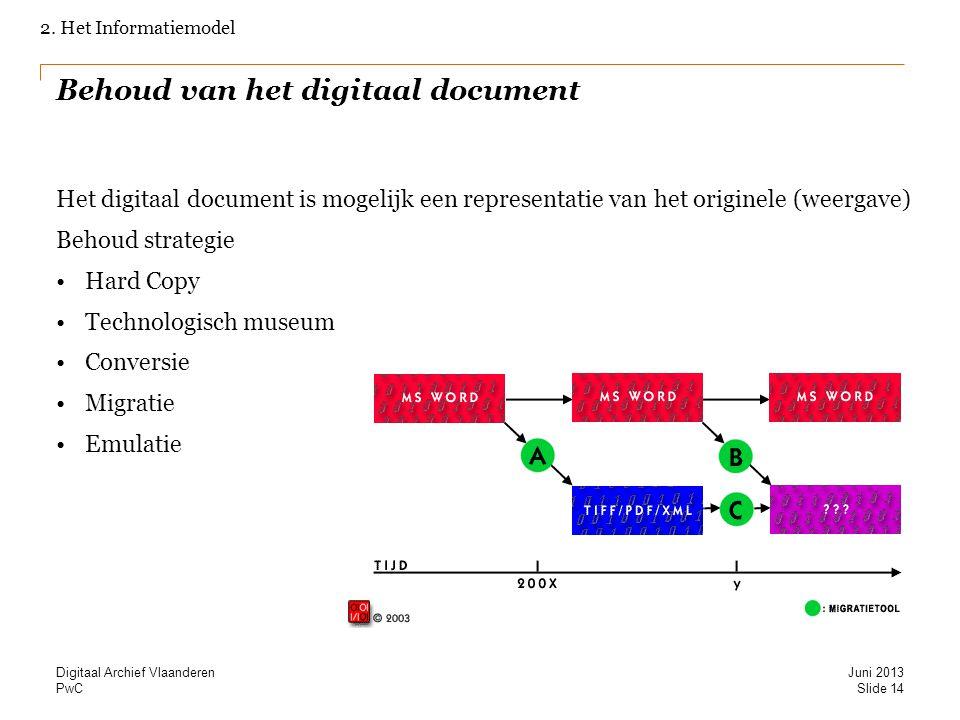 Behoud van het digitaal document
