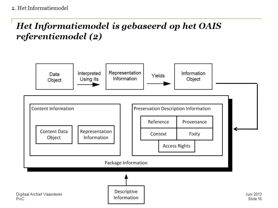 Het Informatiemodel is gebaseerd op het OAIS referentiemodel (2)