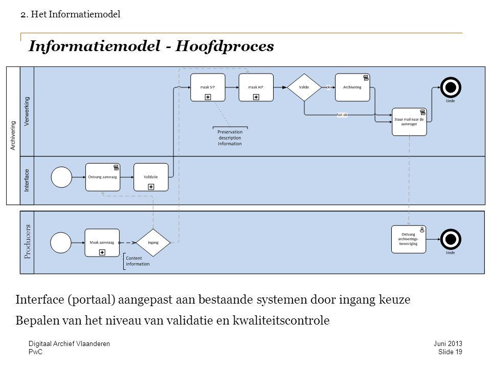 Informatiemodel - Hoofdproces
