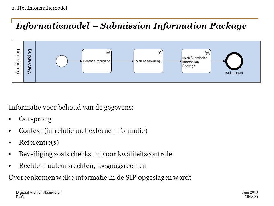Informatiemodel – Submission Information Package