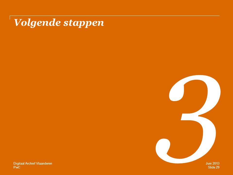 Volgende stappen 3 Digitaal Archief Vlaanderen Juni 2013