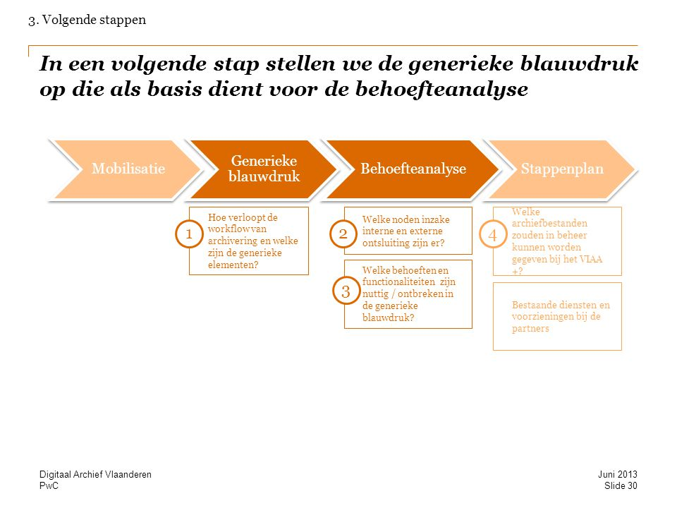 3. Volgende stappen In een volgende stap stellen we de generieke blauwdruk op die als basis dient voor de behoefteanalyse.