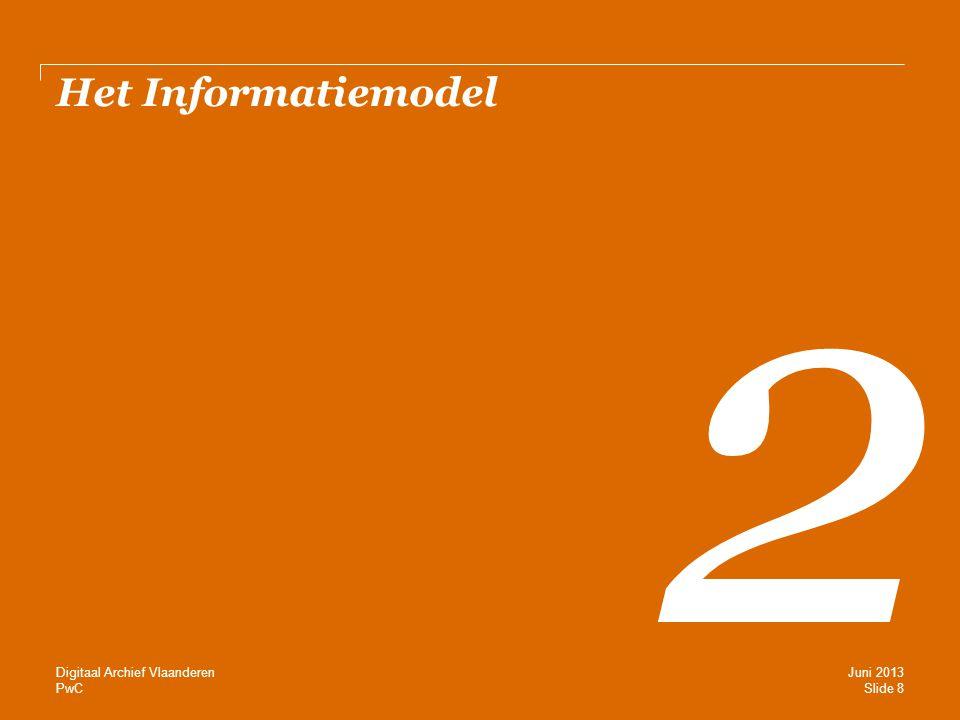 Het Informatiemodel 2 Digitaal Archief Vlaanderen Juni 2013