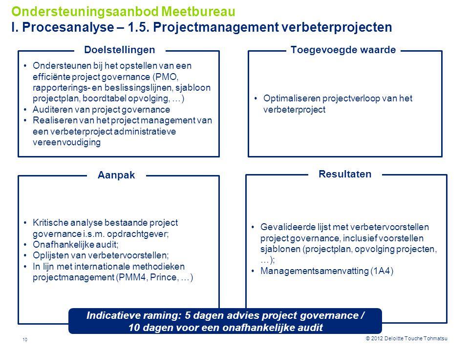Ondersteuningsaanbod Meetbureau I. Procesanalyse – 1. 5