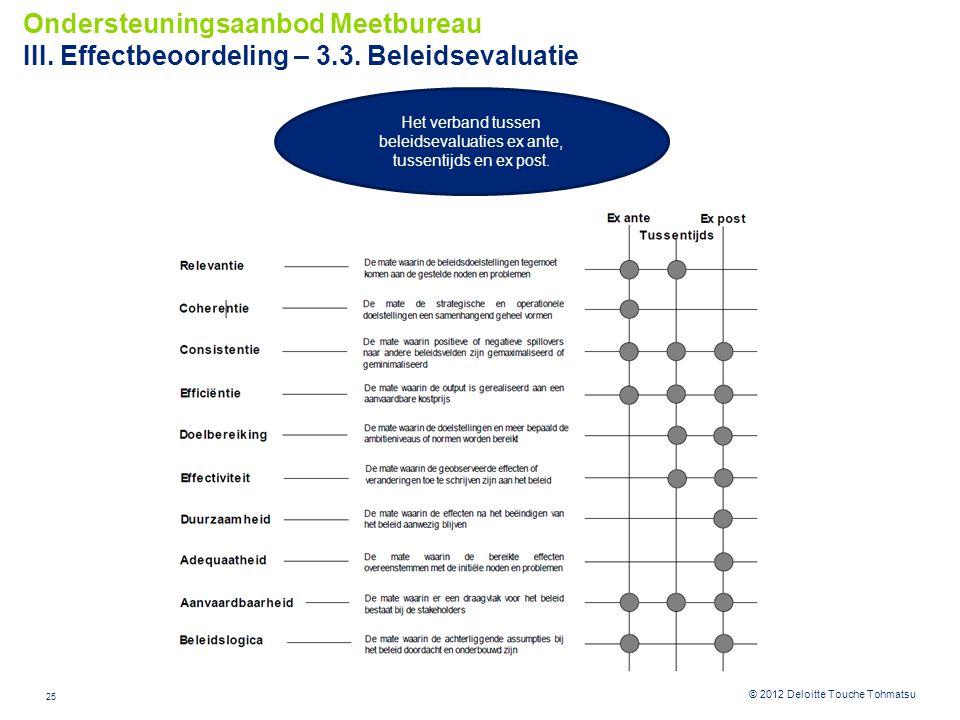 Het verband tussen beleidsevaluaties ex ante, tussentijds en ex post.