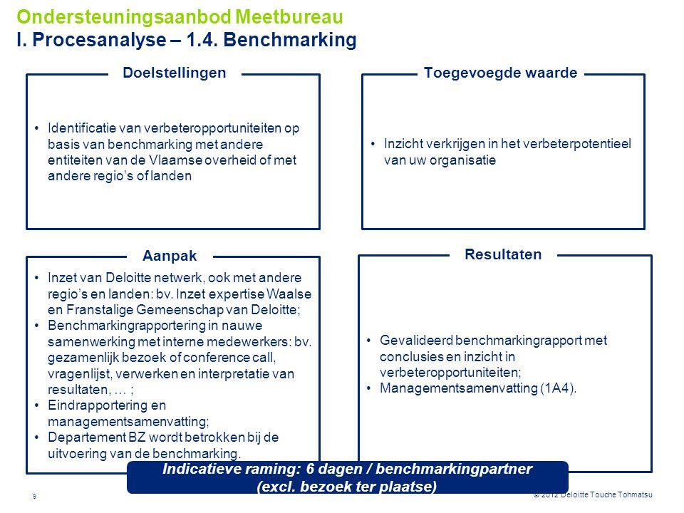 Ondersteuningsaanbod Meetbureau I. Procesanalyse – 1.4. Benchmarking
