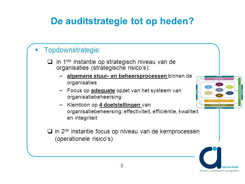 De auditstrategie tot op heden