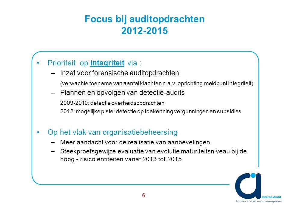 Focus bij auditopdrachten 2012-2015
