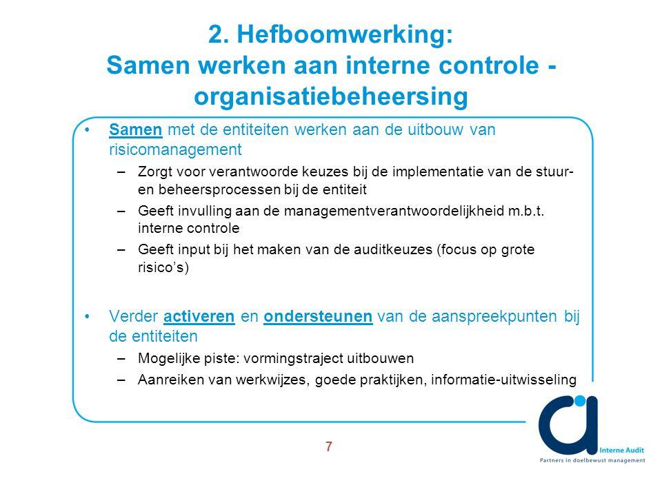 2. Hefboomwerking: Samen werken aan interne controle - organisatiebeheersing