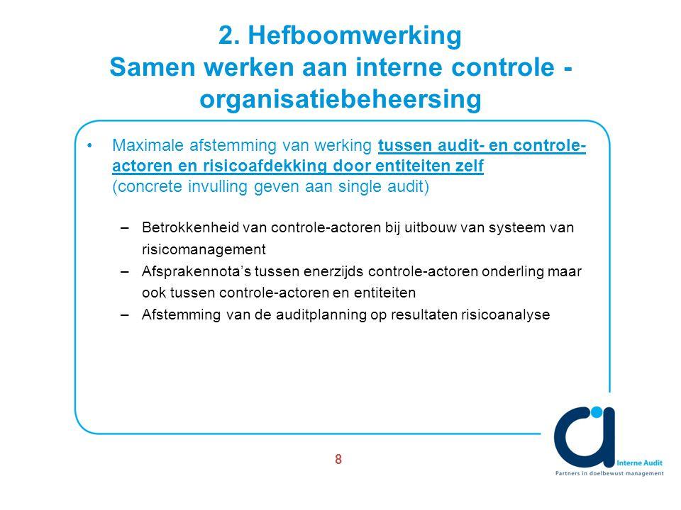 2. Hefboomwerking Samen werken aan interne controle - organisatiebeheersing