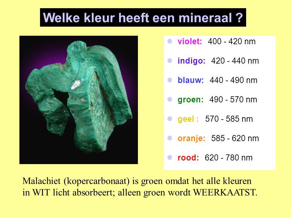 Welke kleur heeft een mineraal