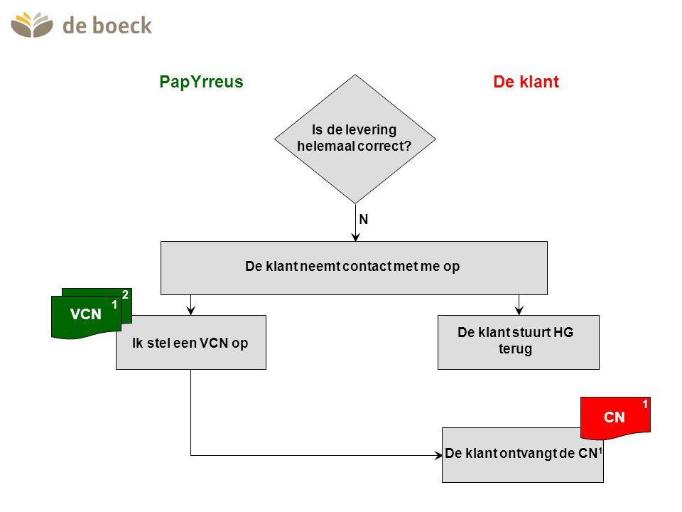 PapYrreus De klant VCN VCN CN Is de levering helemaal correct N