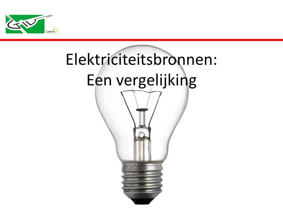 Elektriciteitsbronnen: Een vergelijking
